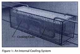 INNOVATIVE COOLING SYSTEMS FOR HARD CHROME ELECTROPLATING